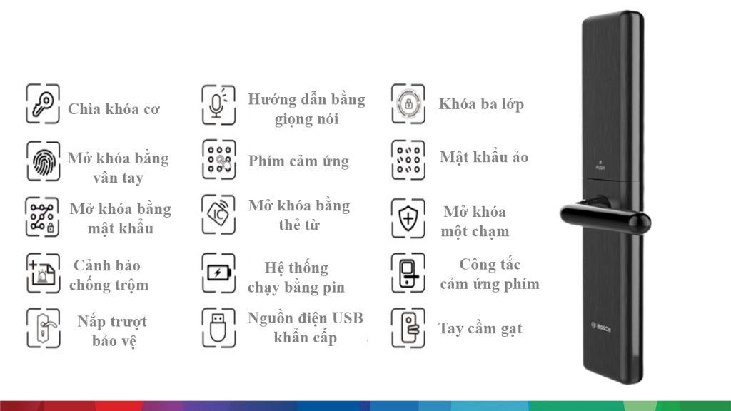 chuc nang